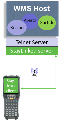 Enhanced_Telnet_Server